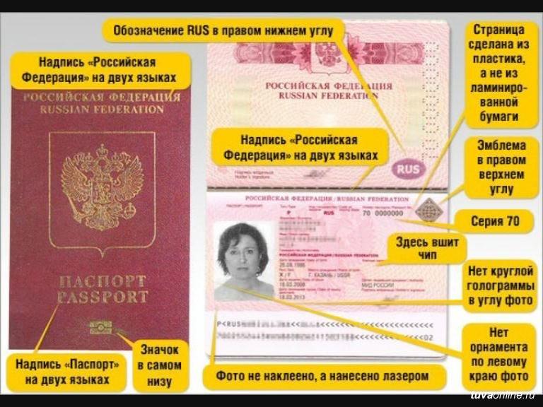 data-okonchaniya-sroka-deystviya-vizi-mpp