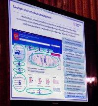 Власти Тувы рассматривают возможность прямого участия жителей в законотворчестве через Интернет