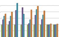 Утвержден прогноз социально-экономического развития Тувы на период до 2018 года
