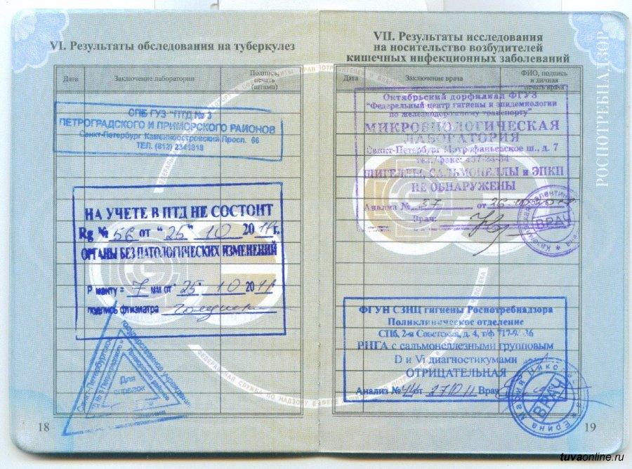 Медицинские книжки в роспотребнадзор временная регистрация в иркутске стоимость