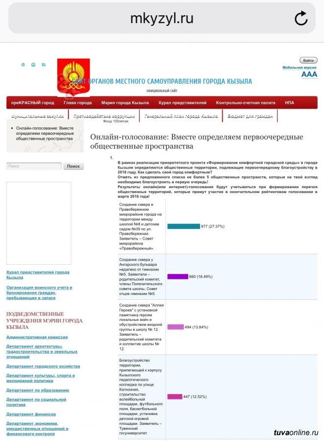 Выращивание абрикосов в россии 160