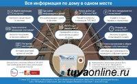 В ГИС ЖКХ размещена информация о 19 млн. домов в России. Найди в ней свой дом