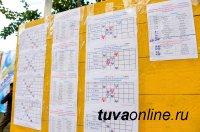 37 команд принимают участие в Чемпионате Тувы на призы Главы республики