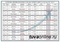 Расписание авиарейсов из аэропорта Кызыла до конца марта 2019 года