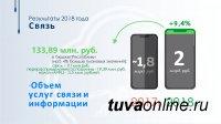 В Туве в 2018 году введено 42 новых базовых станций поколения 4G