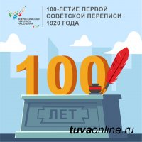 100 лет назад проведена первая перепись в России