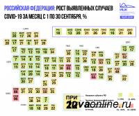 В ТОП-20 наиболее благополучных по месячному приросту (до 20%) COVID-19 регионов входит Тува