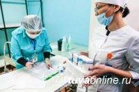 В Туве на 7 октября 606 пациентов с COVID-19