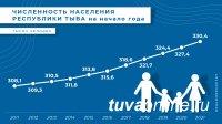 Статистики подсчитали число долгожителей в Туве