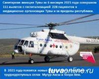 В отдаленных селах Тувы – Мугур-Аксы и Тоора-Хеме - по нацпроекту «Здравоохранение» построят новые вертолётные площадки
